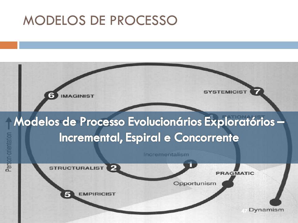 MODELOS DE PROCESSO Modelos de Processo Evolucionários Exploratórios – Incremental, Espiral e Concorrente.