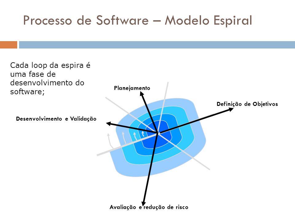 Processo de Software – Modelo Espiral