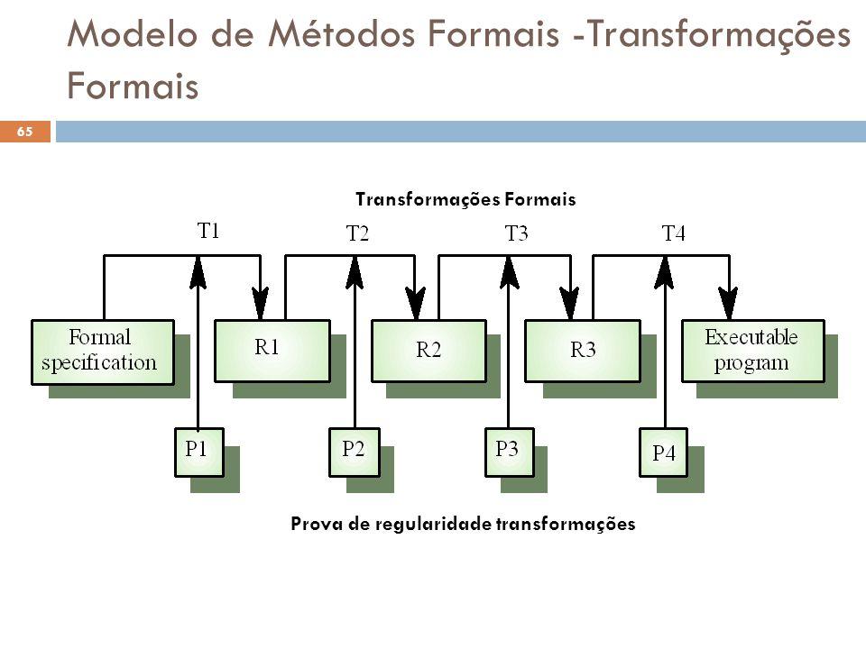 Modelo de Métodos Formais -Transformações Formais