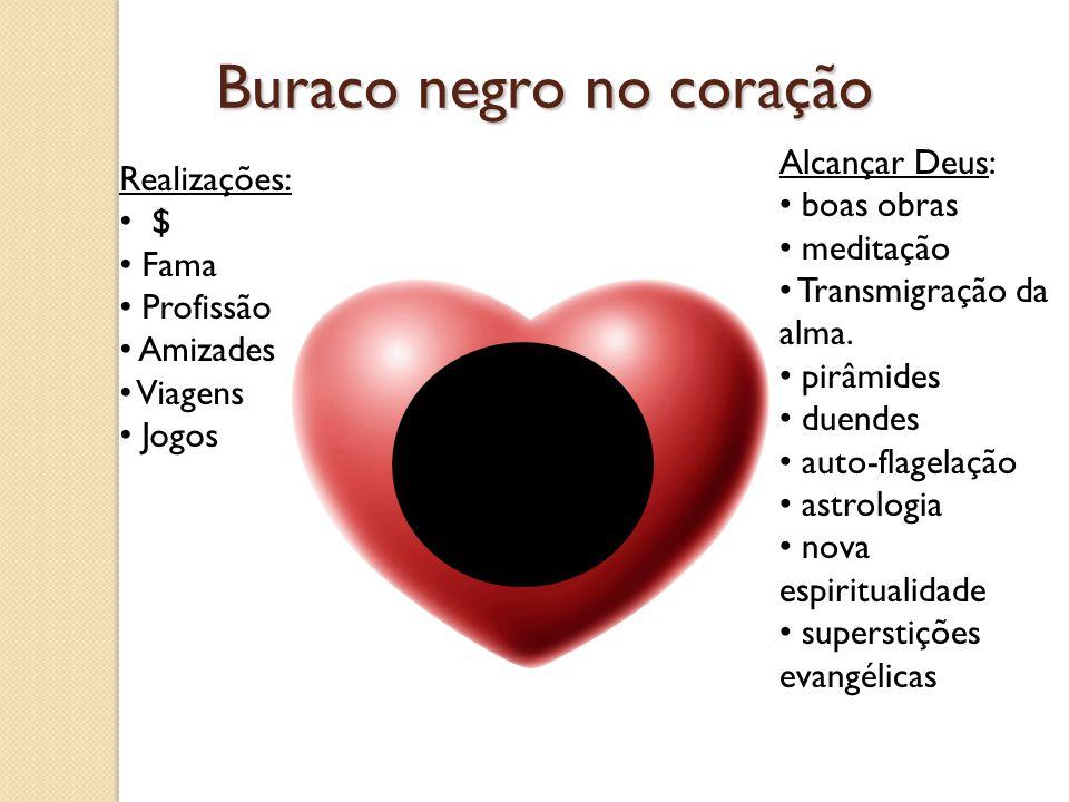 Buraco negro no coração