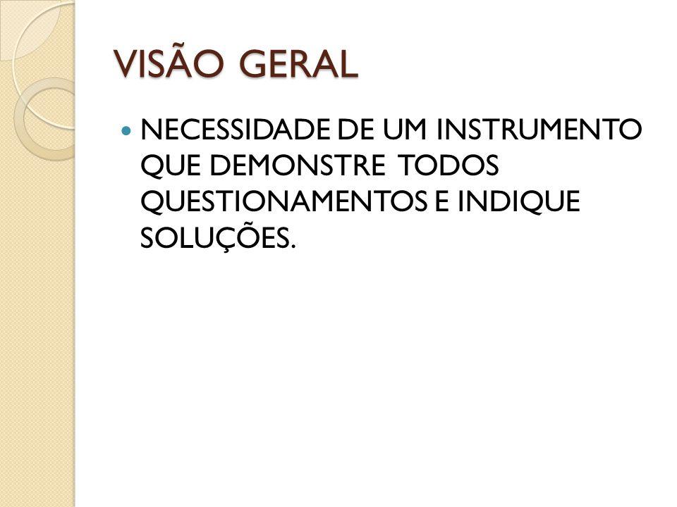 VISÃO GERAL NECESSIDADE DE UM INSTRUMENTO QUE DEMONSTRE TODOS QUESTIONAMENTOS E INDIQUE SOLUÇÕES.
