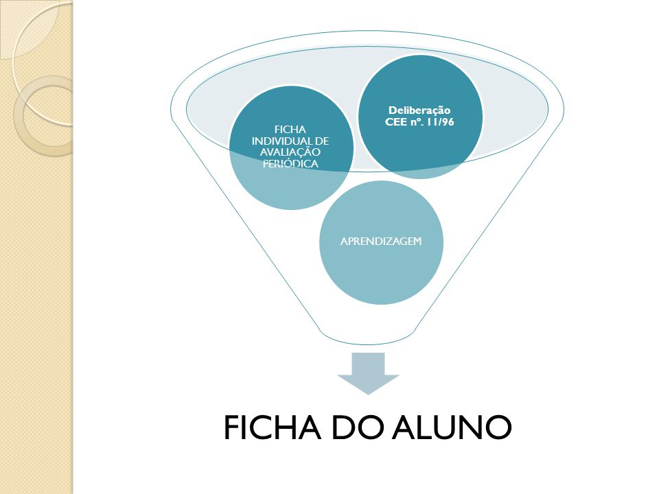 FICHA INDIVIDUAL DE AVALIAÇÃO PERIÓDICA