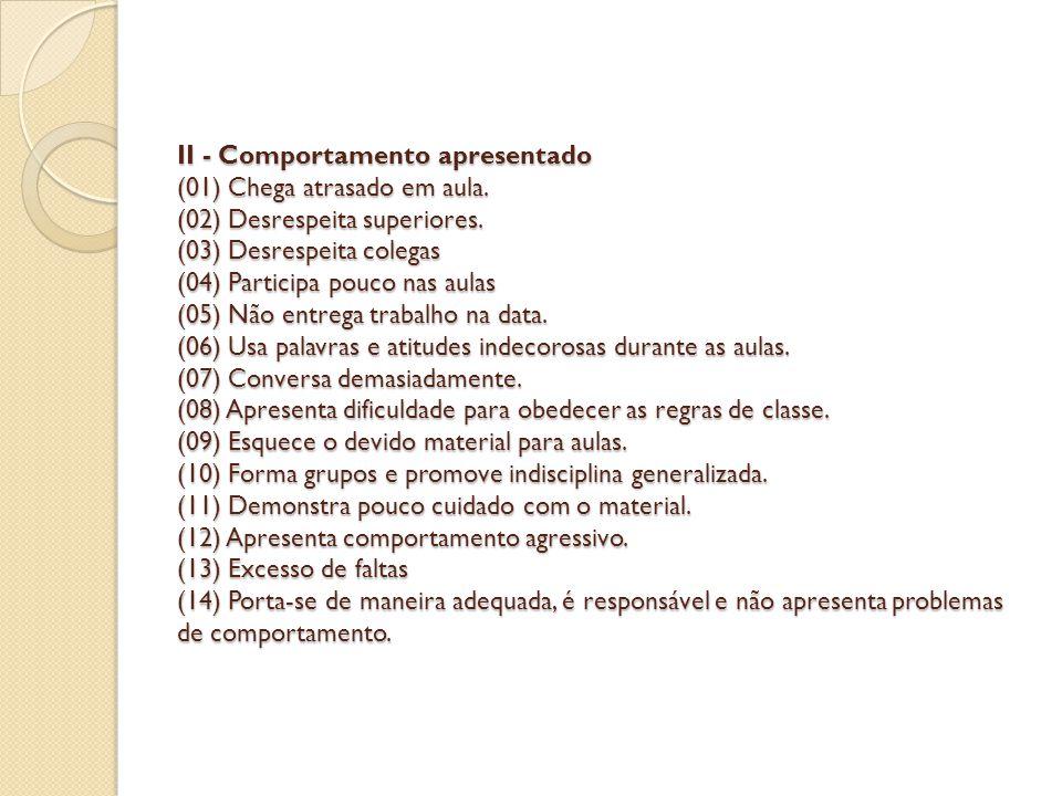 II - Comportamento apresentado (01) Chega atrasado em aula