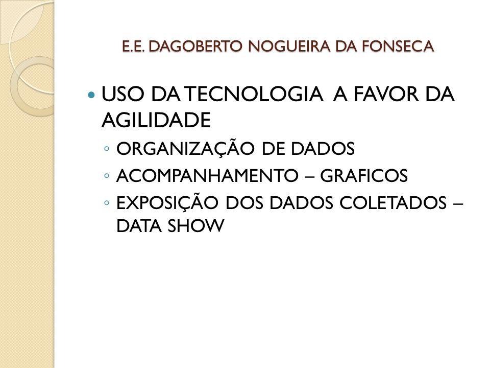E.E. DAGOBERTO NOGUEIRA DA FONSECA