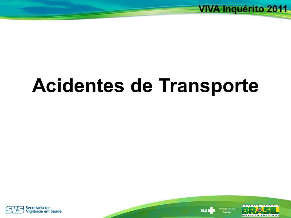 Acidentes de Transporte