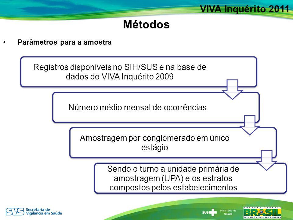 Métodos VIVA Inquérito 2011