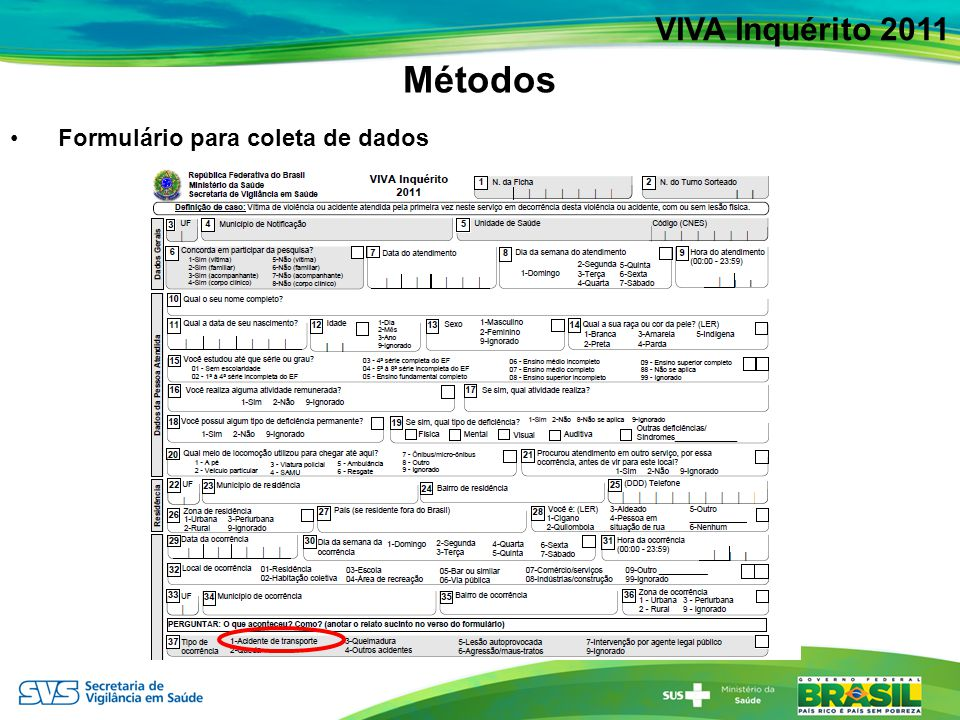 VIVA Inquérito 2011 Métodos Formulário para coleta de dados
