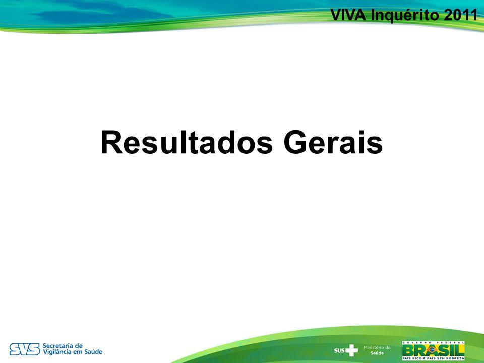 VIVA Inquérito 2011 Resultados Gerais