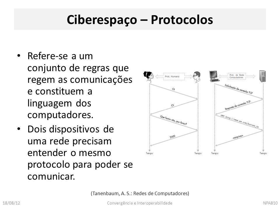 Ciberespaço – Protocolos