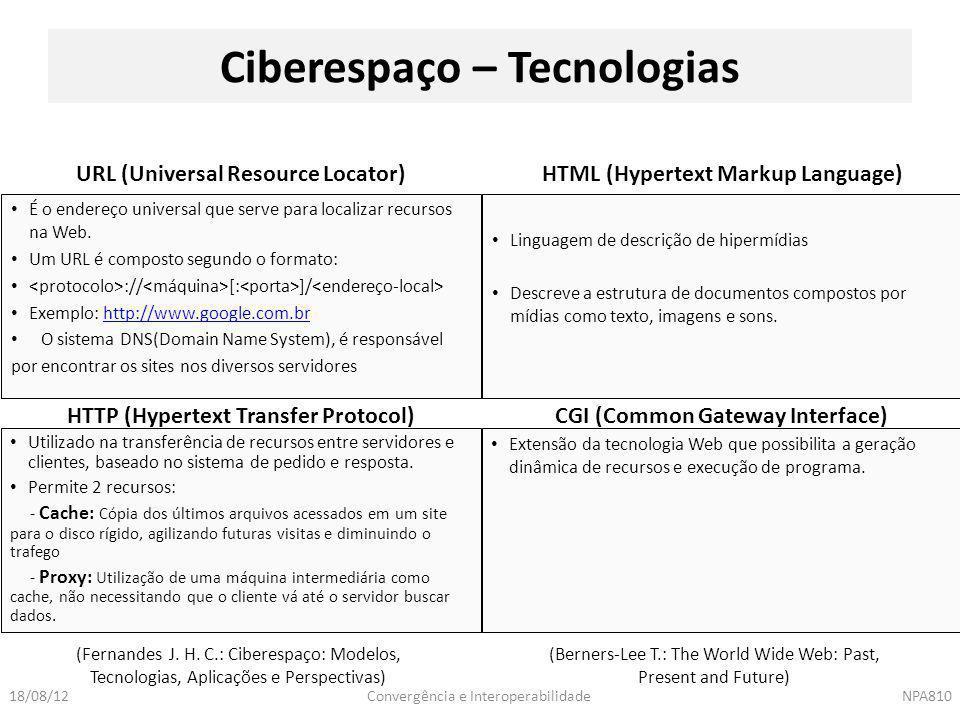 Ciberespaço – Tecnologias