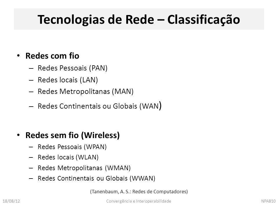 Tecnologias de Rede – Classificação
