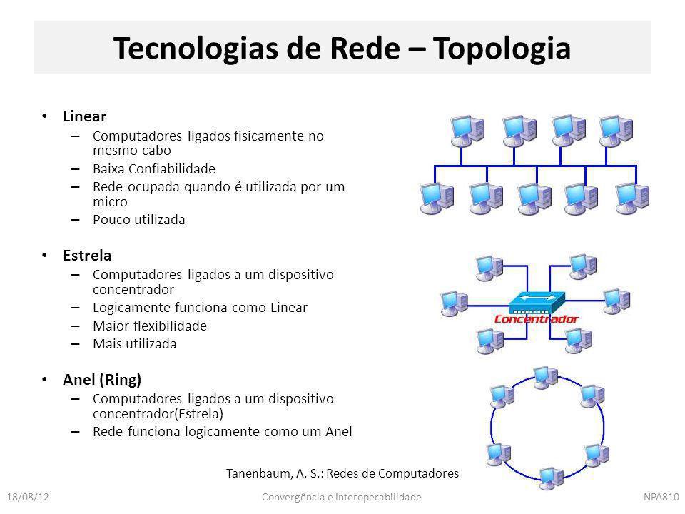 Tecnologias de Rede – Topologia