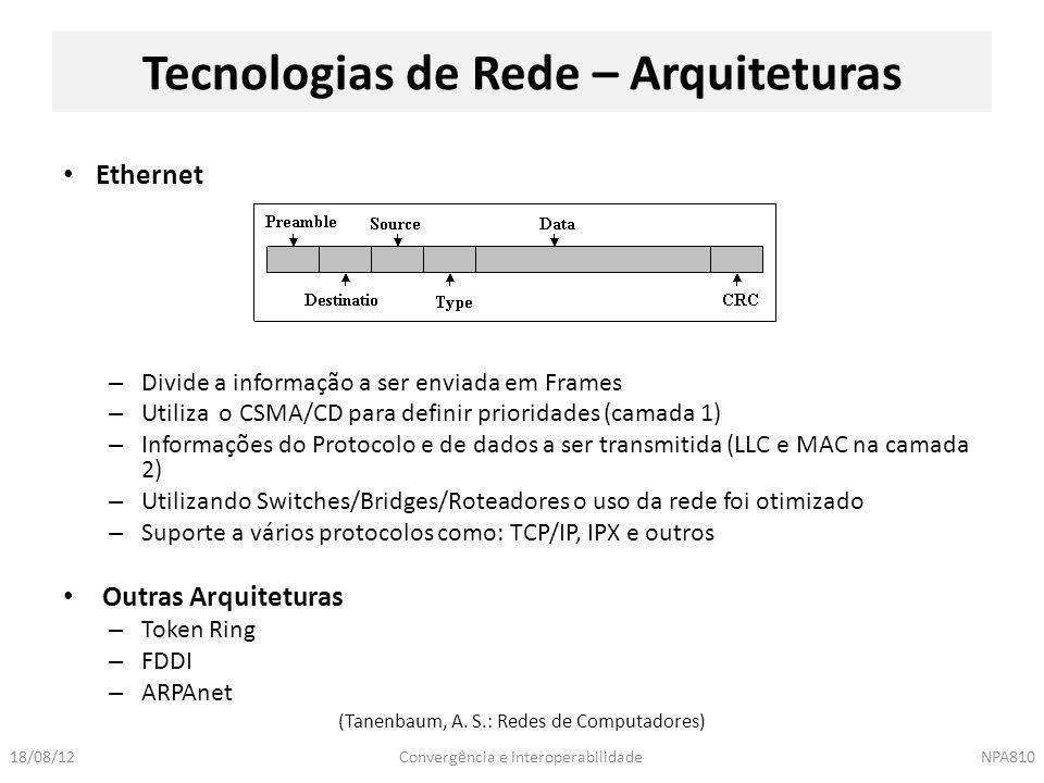 Tecnologias de Rede – Arquiteturas