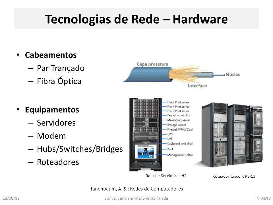 Tecnologias de Rede – Hardware