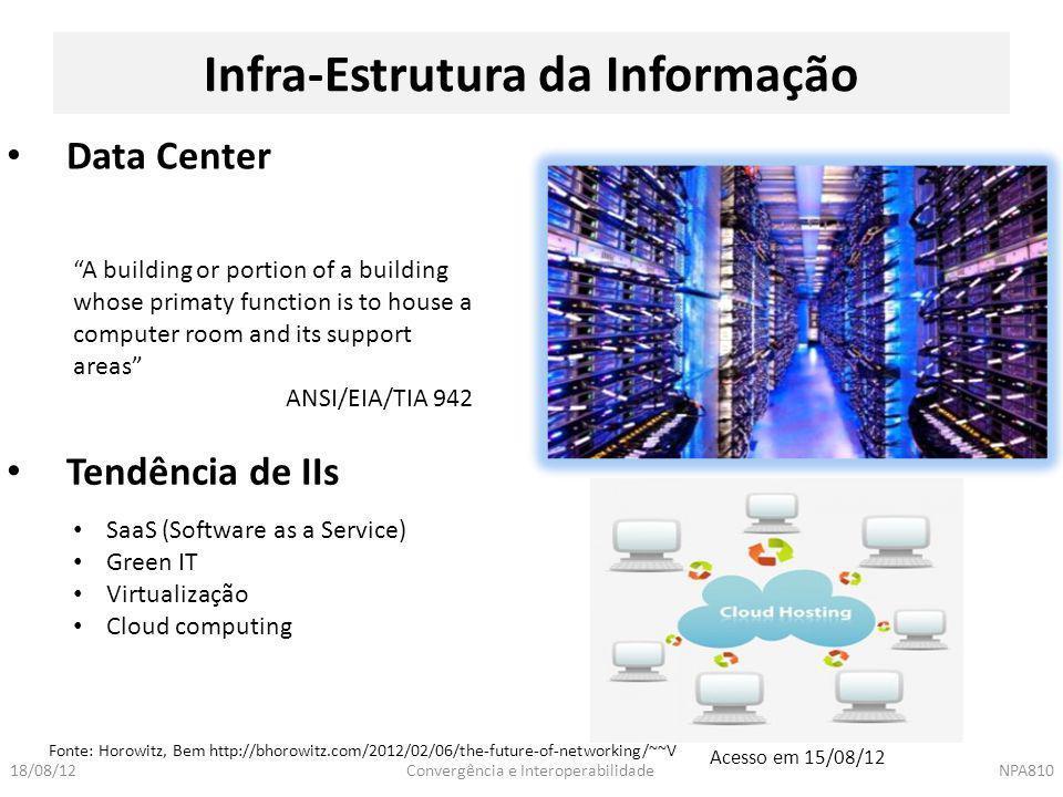 Infra-Estrutura da Informação