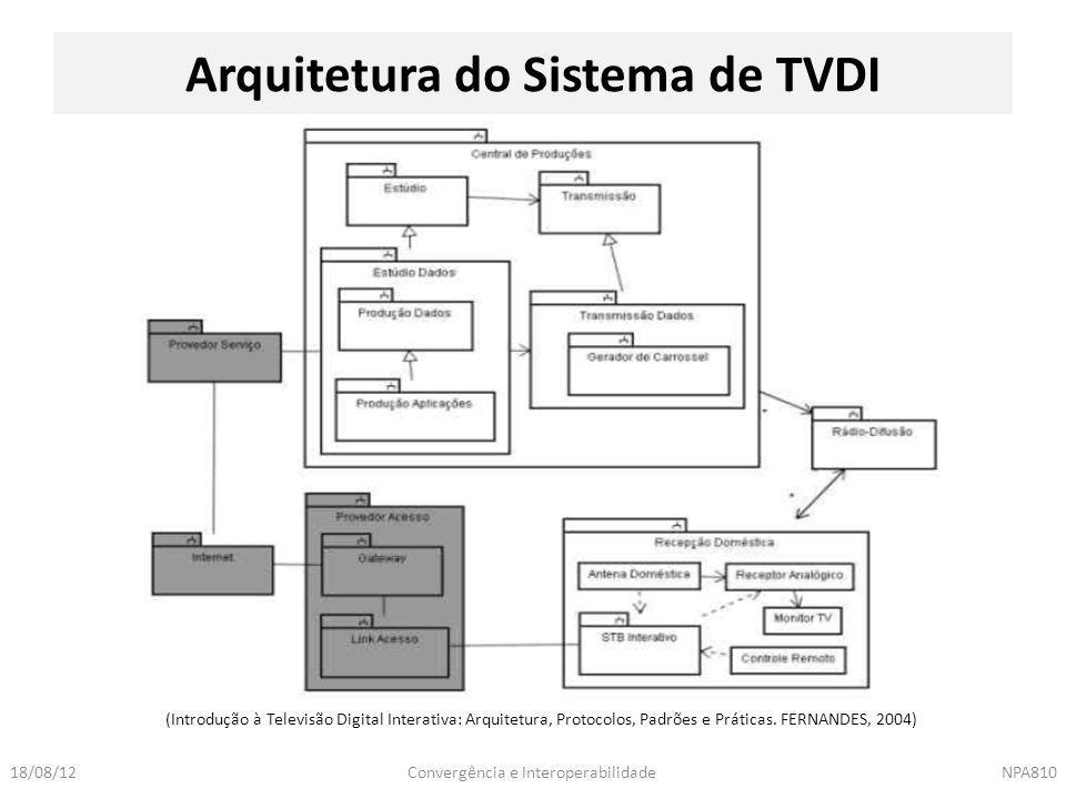 Arquitetura do Sistema de TVDI