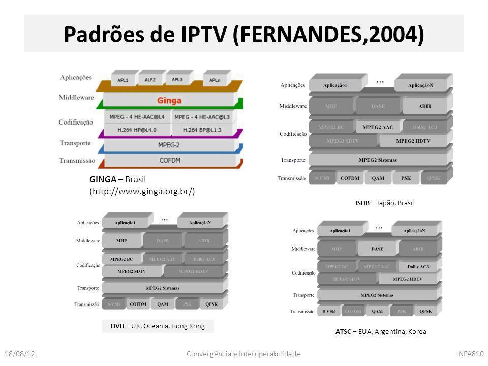 Padrões de IPTV (FERNANDES,2004)
