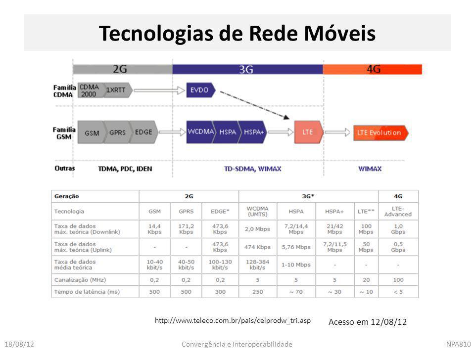 Tecnologias de Rede Móveis