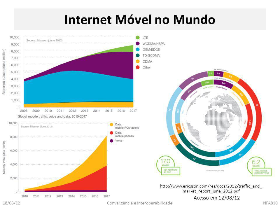 Internet Móvel no Mundo