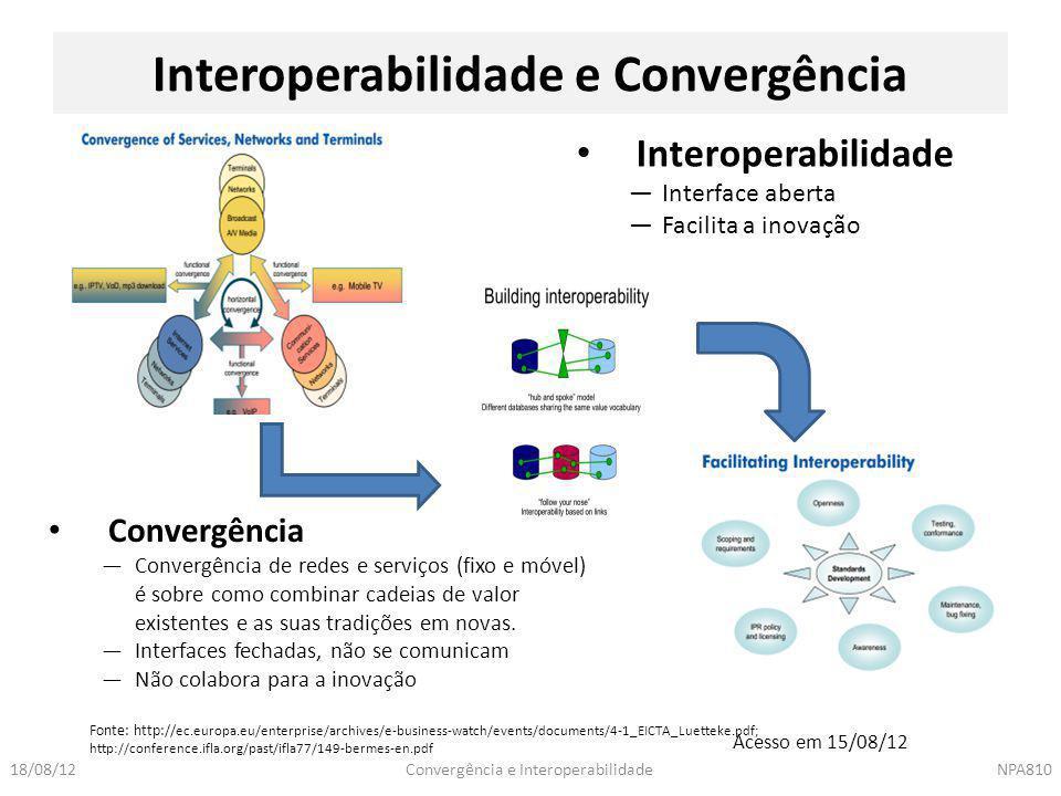 Interoperabilidade e Convergência