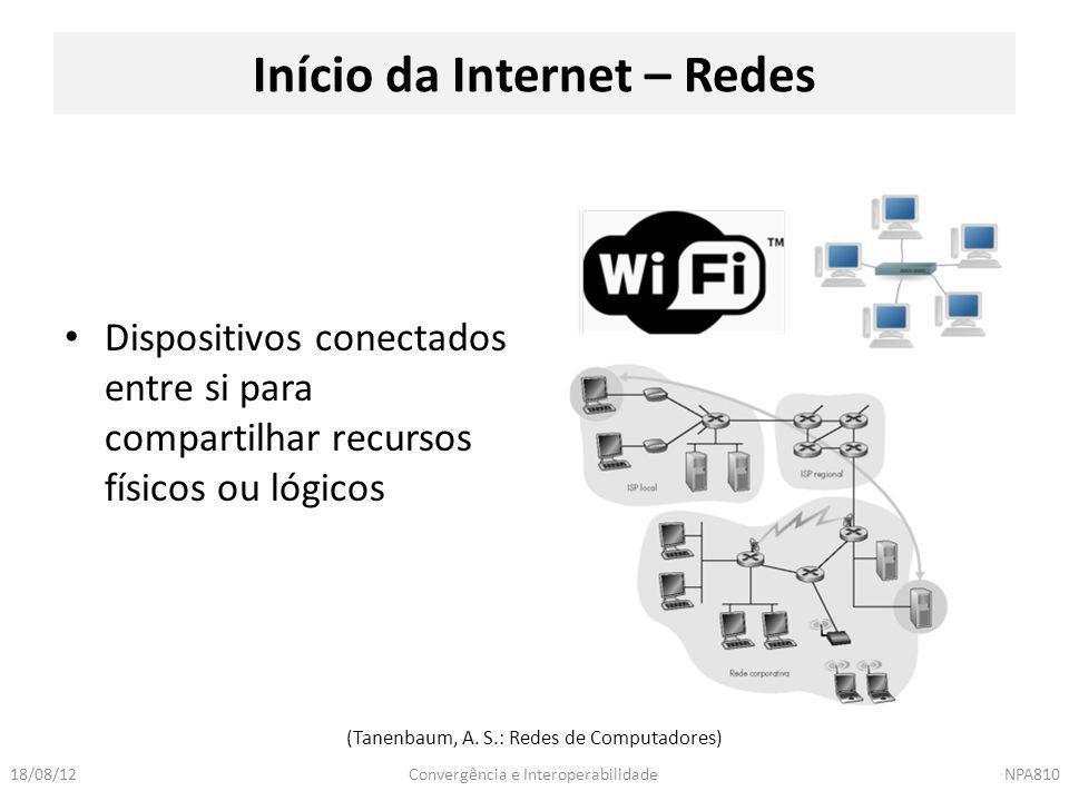 Início da Internet – Redes