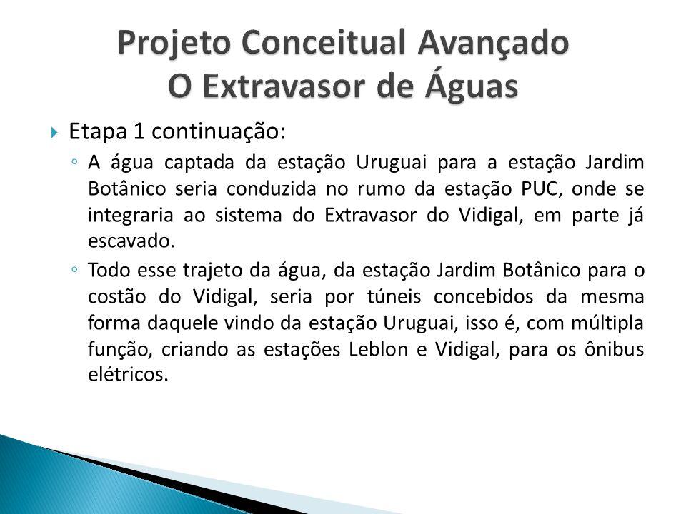 Projeto Conceitual Avançado O Extravasor de Águas