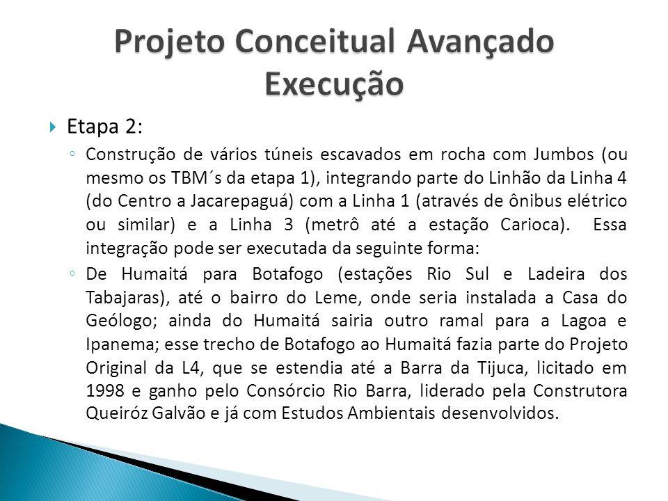 Projeto Conceitual Avançado Execução