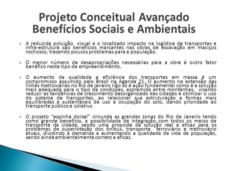 Projeto Conceitual Avançado Benefícios Sociais e Ambientais