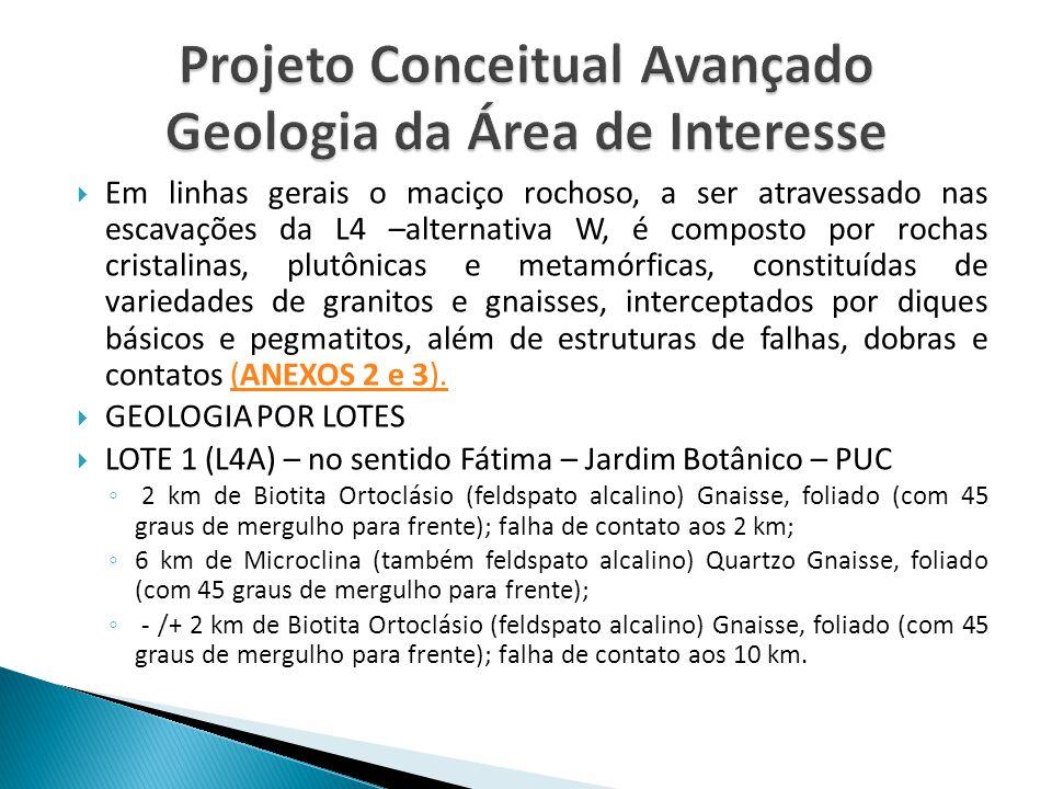 Projeto Conceitual Avançado Geologia da Área de Interesse