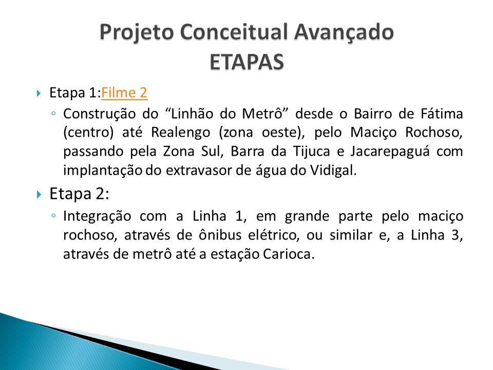 Projeto Conceitual Avançado ETAPAS