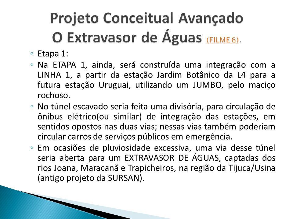 Projeto Conceitual Avançado O Extravasor de Águas (FILME 6).
