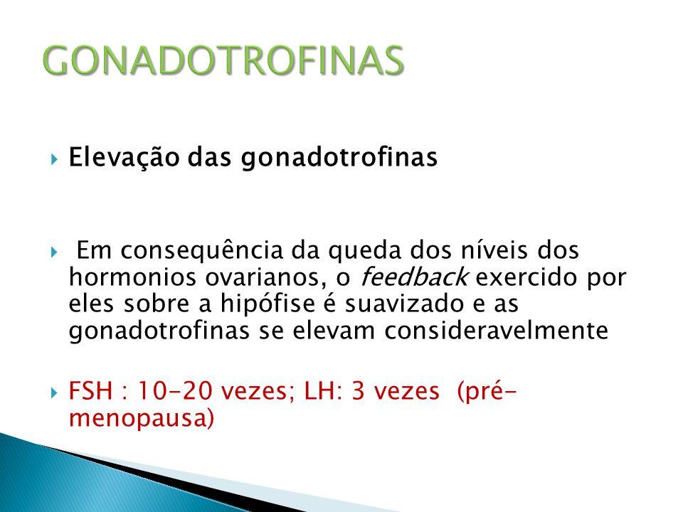GONADOTROFINAS Elevação das gonadotrofinas
