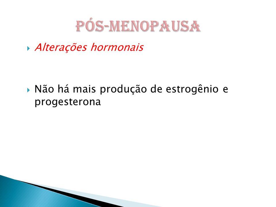 PÓS-MENOPAUSA Alterações hormonais