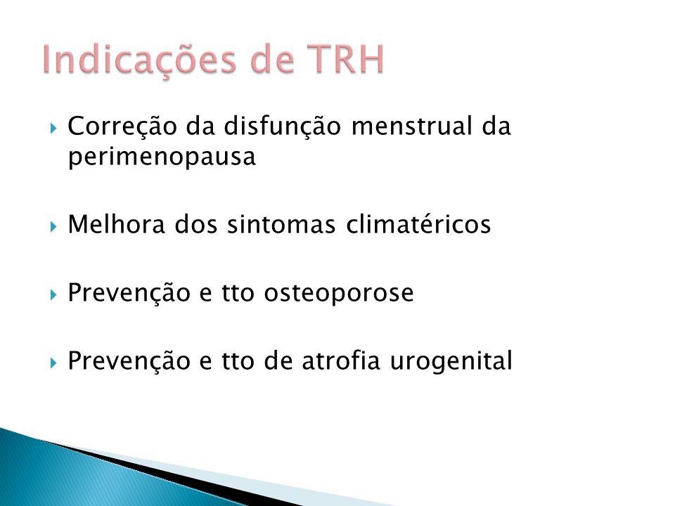 Indicações de TRH Correção da disfunção menstrual da perimenopausa
