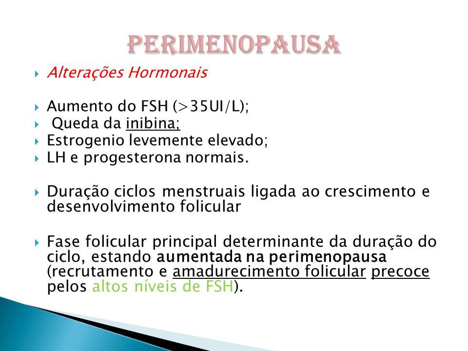 Perimenopausa Alterações Hormonais. Aumento do FSH (>35UI/L); Queda da inibina; Estrogenio levemente elevado;