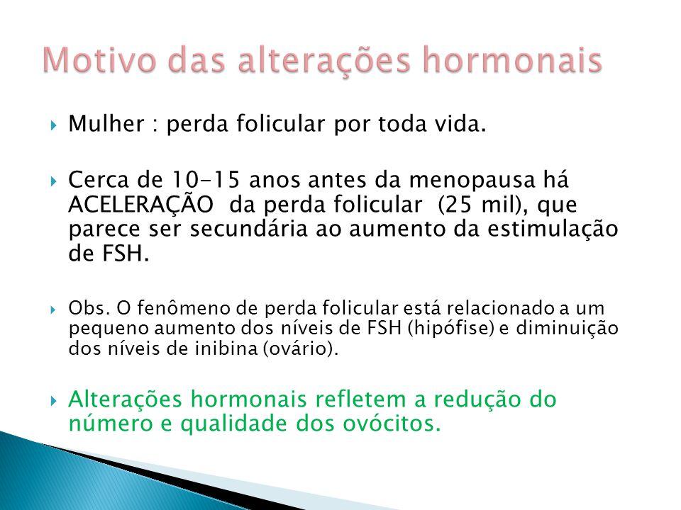 Motivo das alterações hormonais