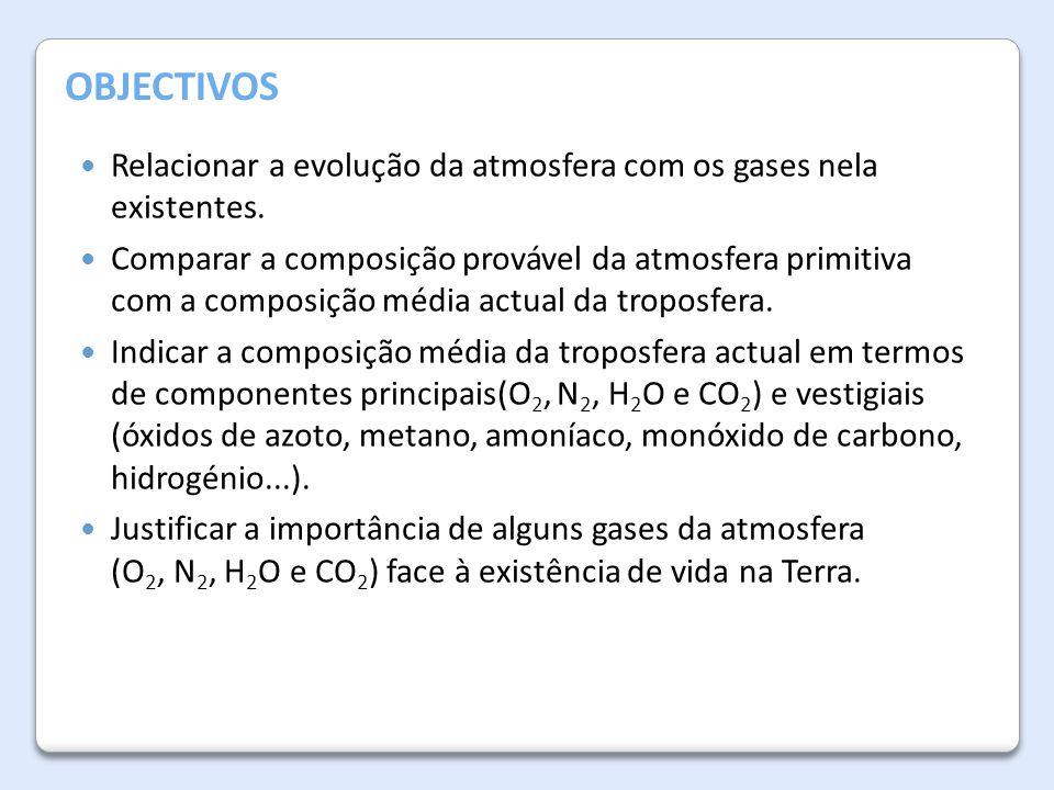 Objectivos Relacionar a evolução da atmosfera com os gases nela existentes.
