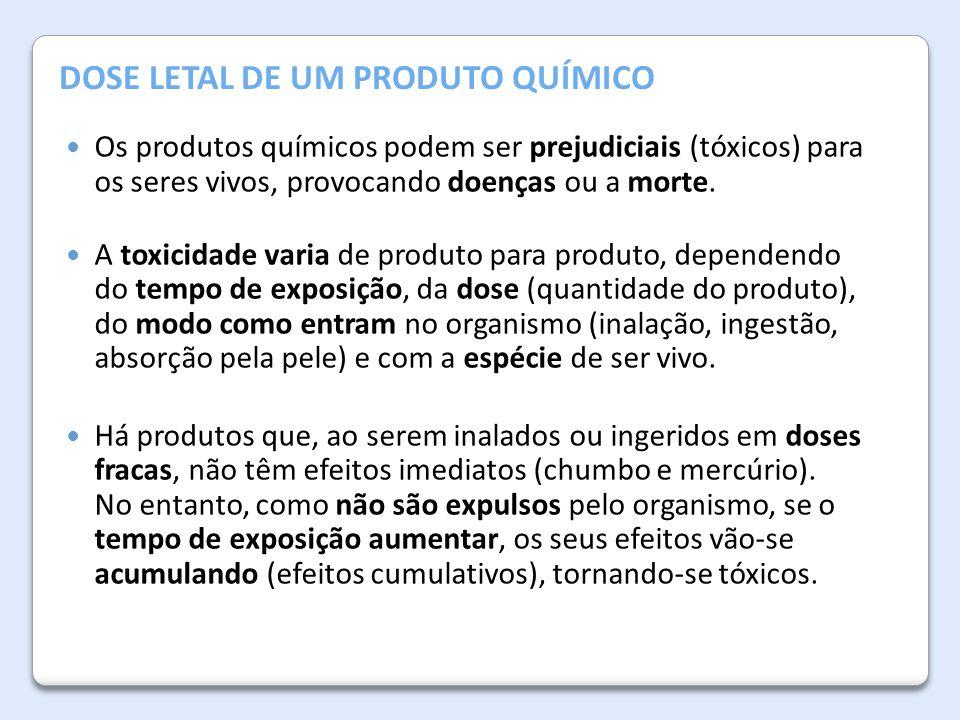 DOSE LETAL DE UM PRODUTO Químico