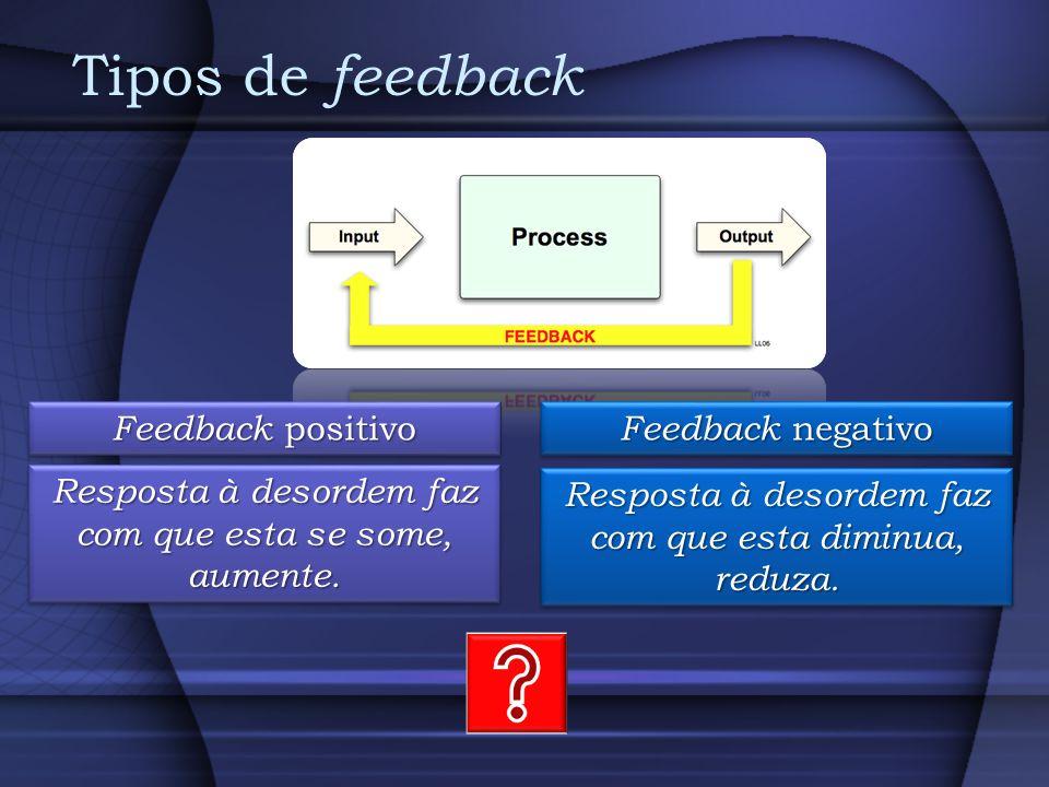 Tipos de feedback Feedback positivo Feedback negativo