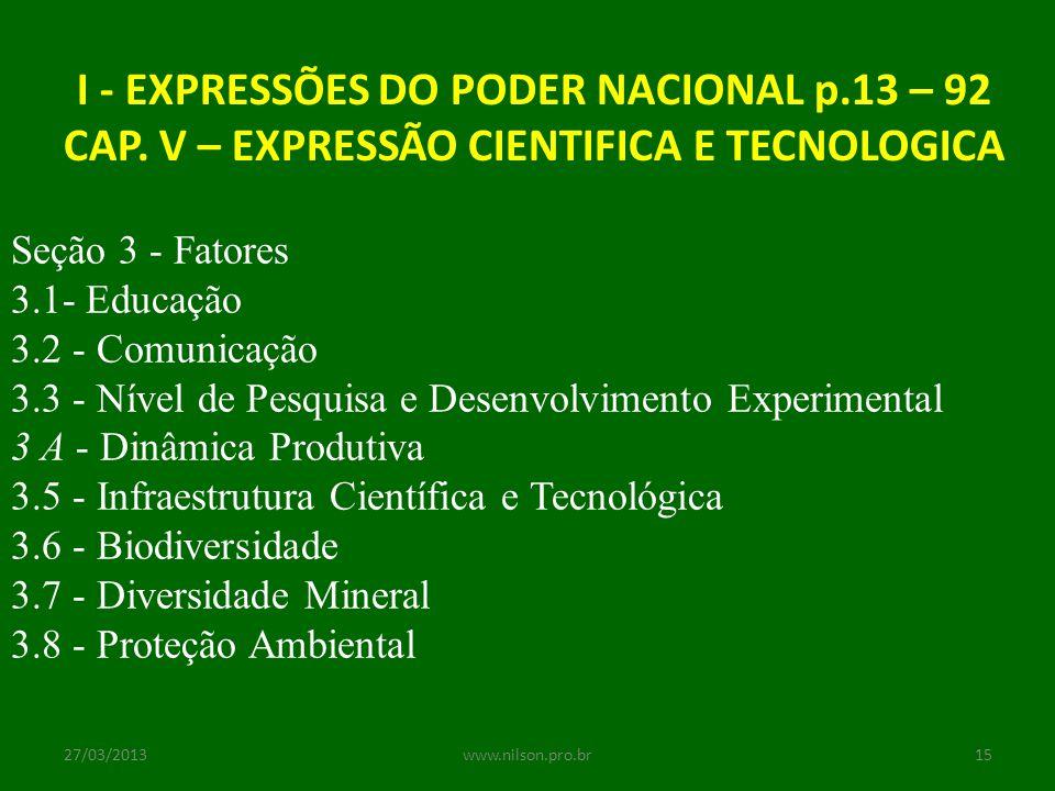 I - EXPRESSÕES DO PODER NACIONAL p.13 – 92