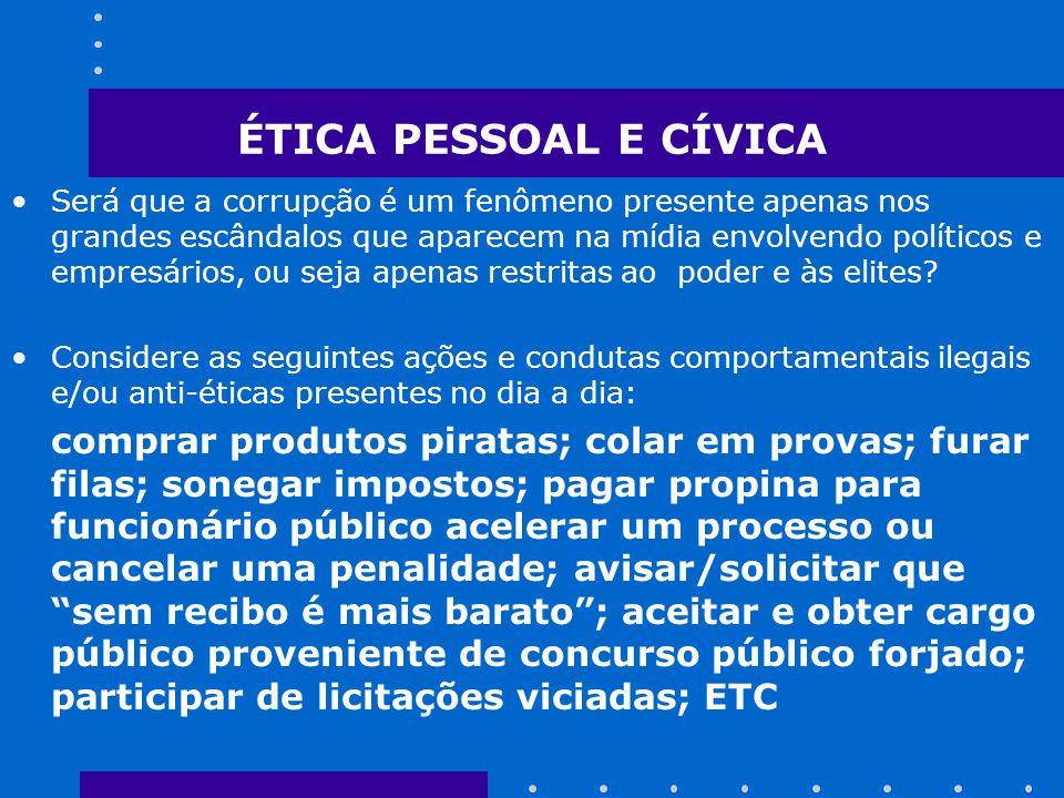 ÉTICA PESSOAL E CÍVICA