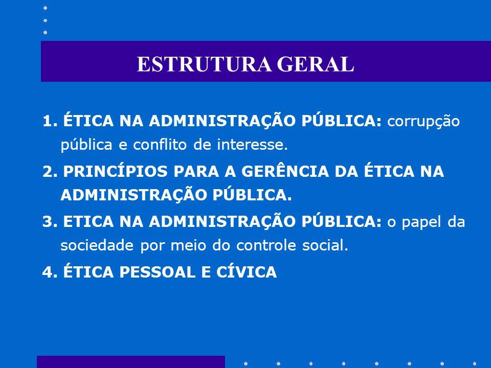 ESTRUTURA GERAL 1. ÉTICA NA ADMINISTRAÇÃO PÚBLICA: corrupção pública e conflito de interesse.
