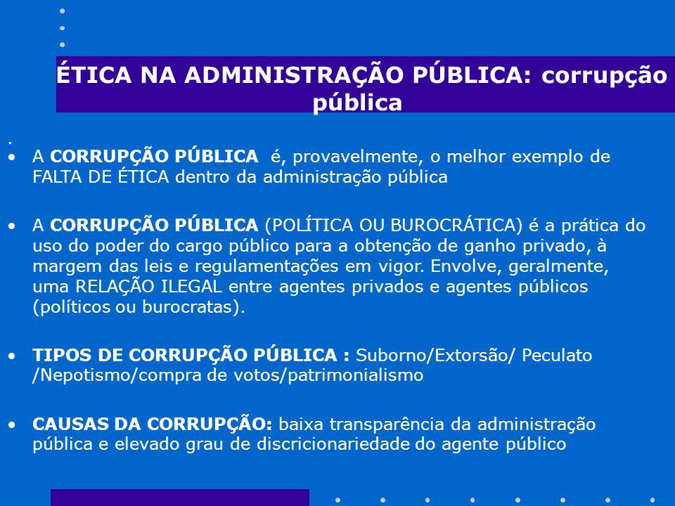 ÉTICA NA ADMINISTRAÇÃO PÚBLICA: corrupção pública