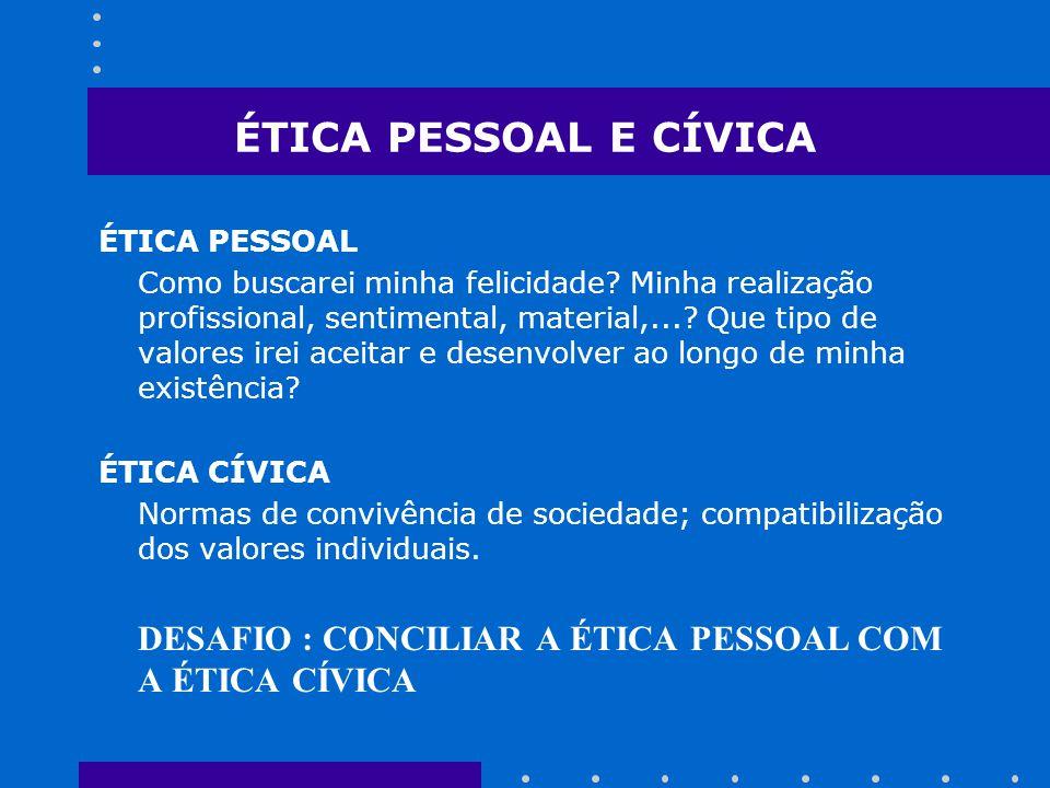 ÉTICA PESSOAL E CÍVICA ÉTICA PESSOAL