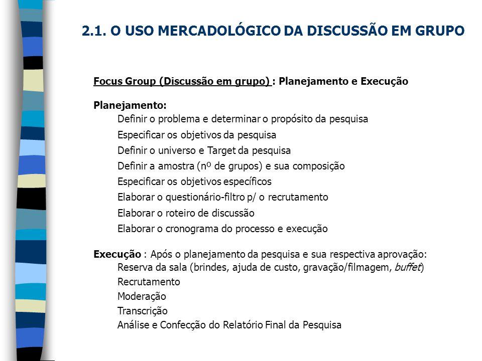 2.1. O USO MERCADOLÓGICO DA DISCUSSÃO EM GRUPO