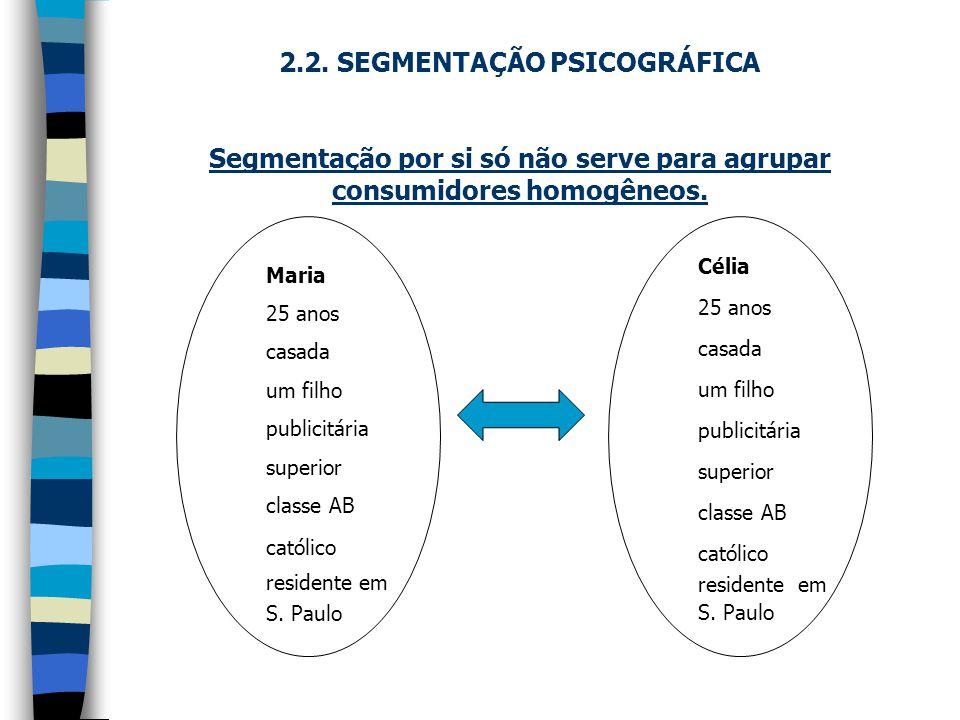 2.2. SEGMENTAÇÃO PSICOGRÁFICA Segmentação por si só não serve para agrupar consumidores homogêneos.