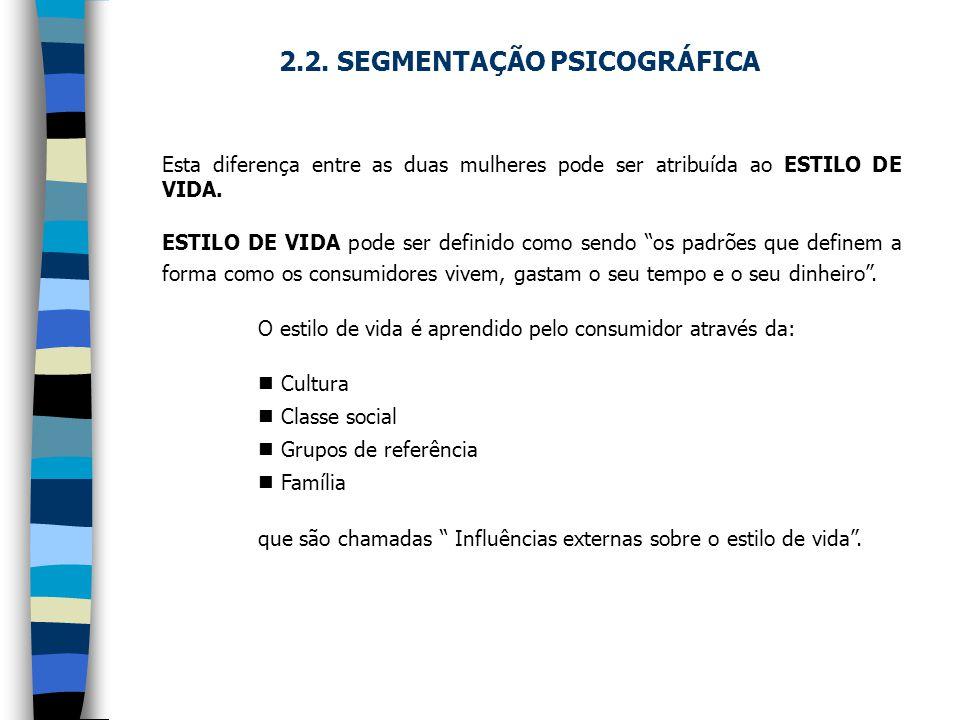 2.2. SEGMENTAÇÃO PSICOGRÁFICA