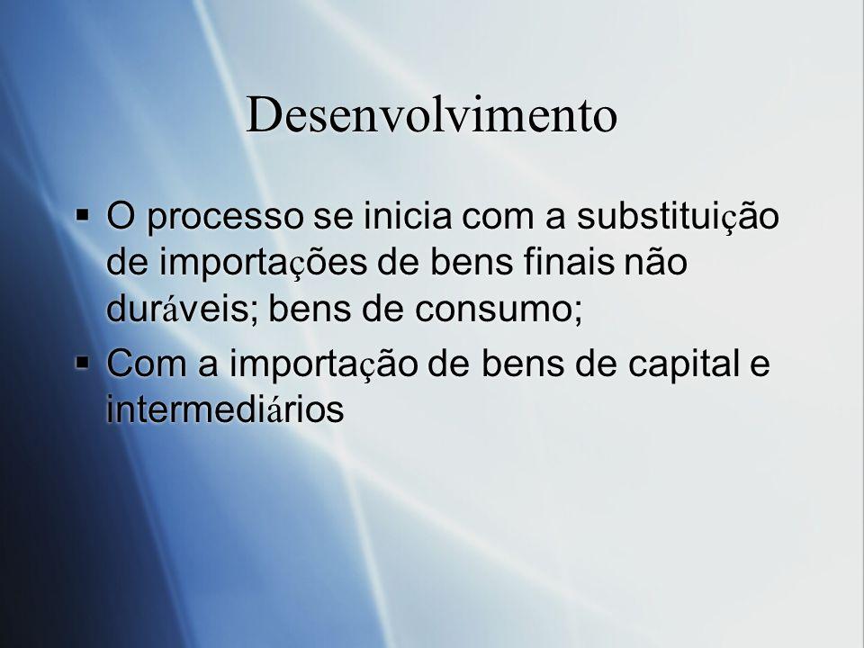 Desenvolvimento O processo se inicia com a substituição de importações de bens finais não duráveis; bens de consumo;