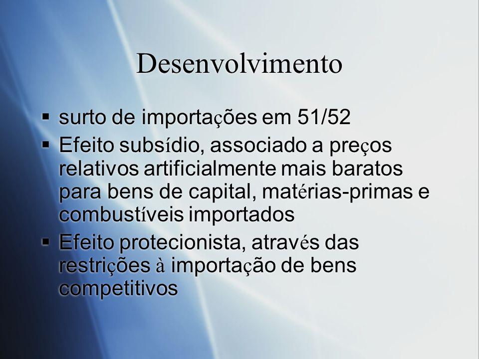 Desenvolvimento surto de importações em 51/52