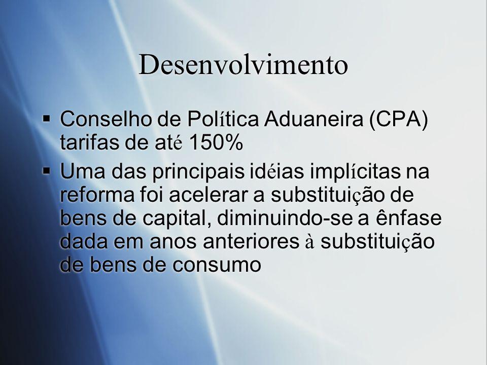 Desenvolvimento Conselho de Política Aduaneira (CPA) tarifas de até 150%